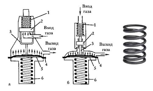reduktor-Dlja-गाजा-prjamogo-ए-obratnogo-tipa