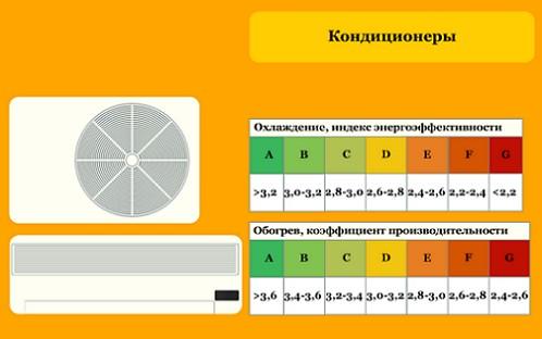condition-tablica