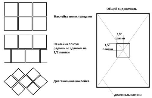 Разметка-пола-600x377