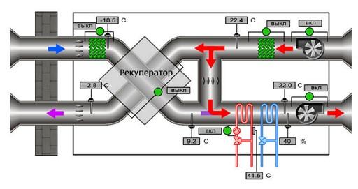 rekuperator_v_sisteme_ventilyacii