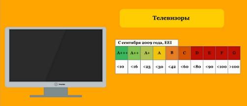 टीवी tablica
