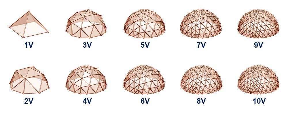 Постройка купольного дома своими руками подробная схема 59