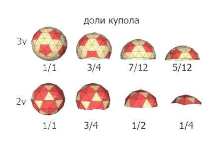 09_Dome Dômes