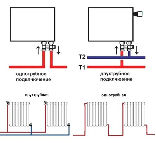 chemi-podkluchenia-adiatorov-4-600x325