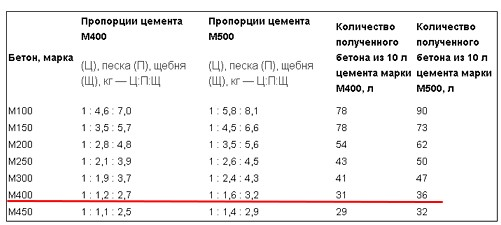 Image 2 табл пропорции
