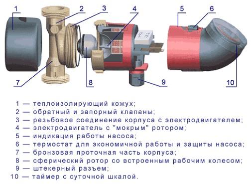 konstruktsiya-nasosa