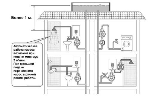shema-ustanovki-povysitelnogo-nasosa1