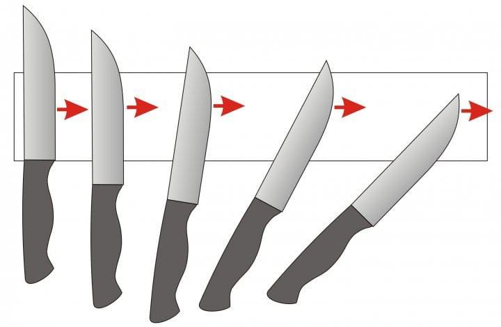 चाकू तेज करना